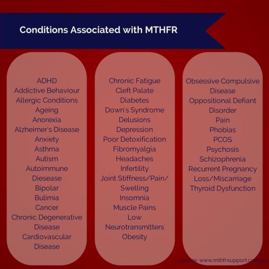 TSL MTHFR Conditions