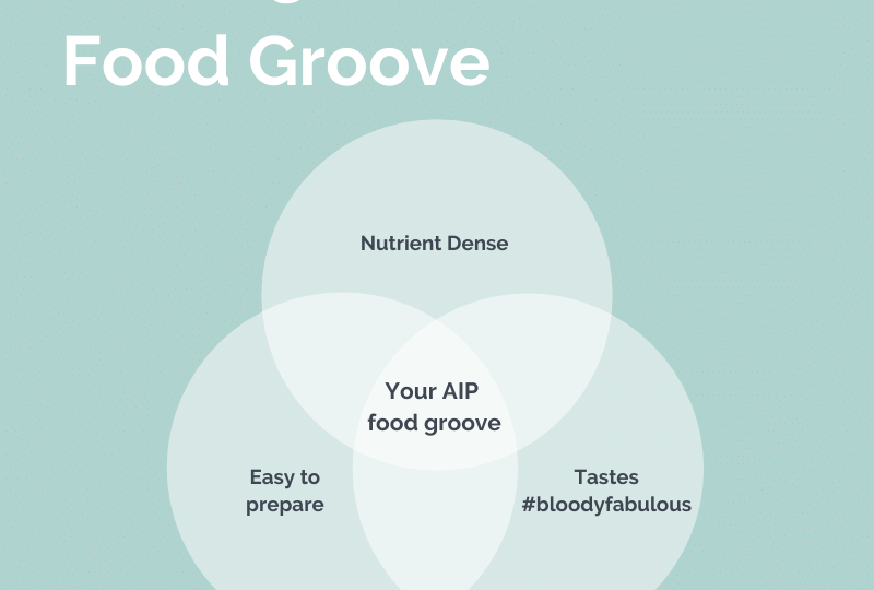 Finding Your AIP Food Groove